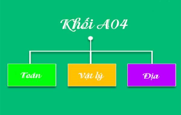 Khối A04 gồm những môn nào, ngành nào?