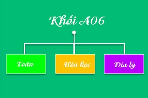 Khối A6 gồm những môn thi nào và ngành nào? Những trường tuyển sinh khối A6