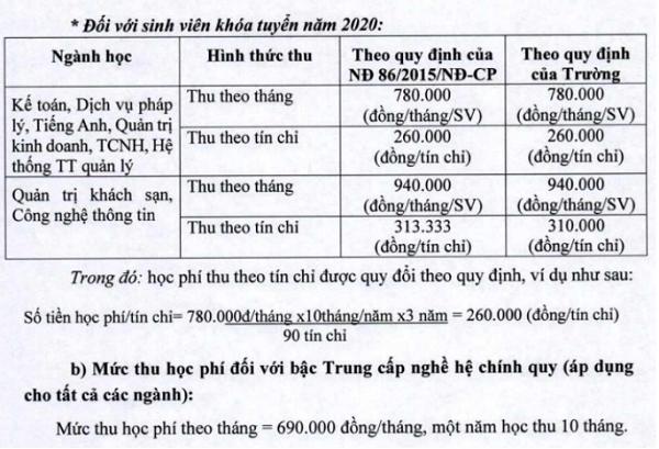 Học phí Cao đẳng Kinh tế Kế hoạch Đà Nẵng 2021 là bao nhiêu?