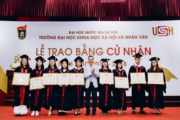 Tìm hiểu về Đại học Quốc gia Hà Nội